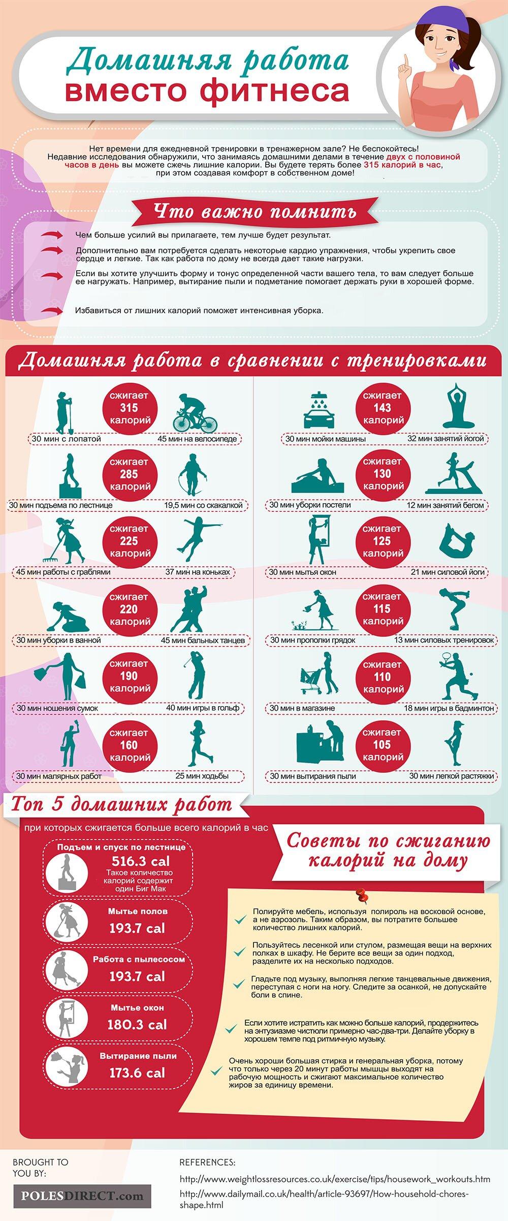 домашняя работа вместо фитнеса